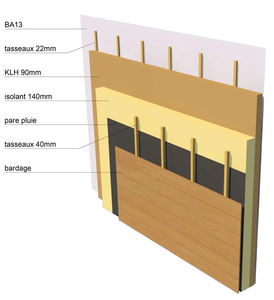 Prix M2 Hors D Eau Hors D Air destiné construction en bois - bm concept habitat